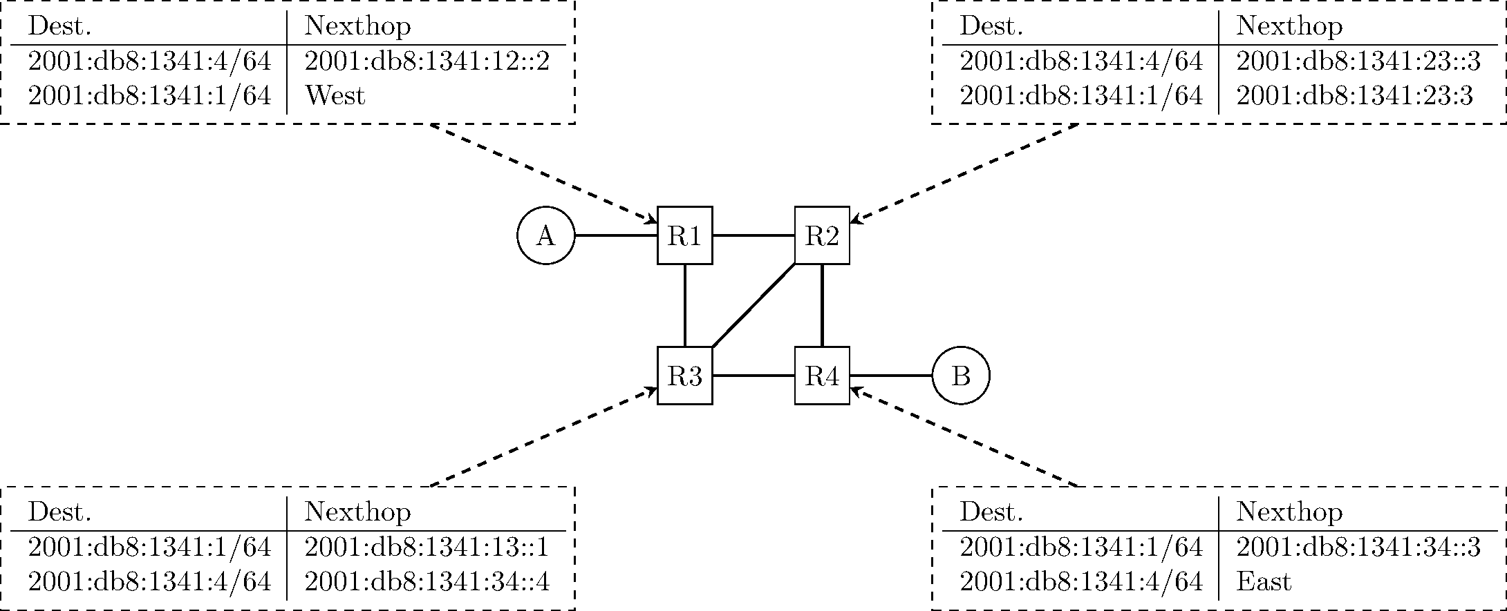 https://inginious.org/course/cnp3/q-ipv6-static-2/figure.png
