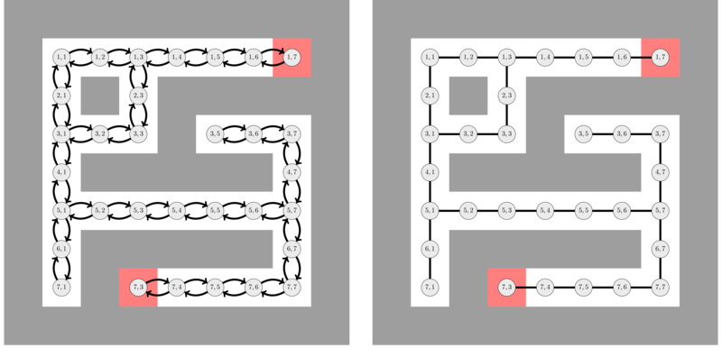 Graphs - Solving a maze - Competitive Programming | INGInious